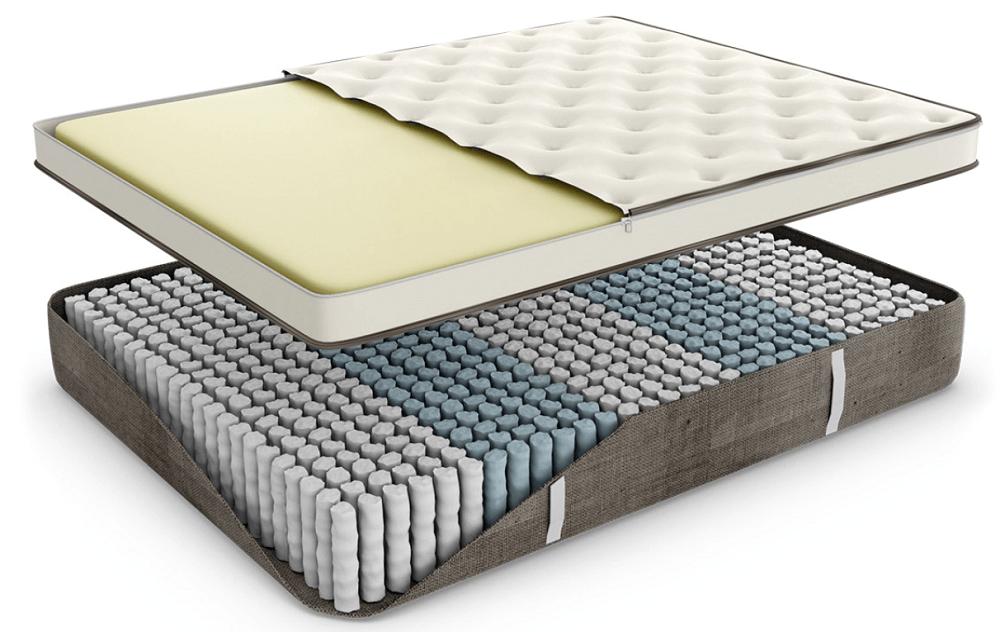 colchón híbrido